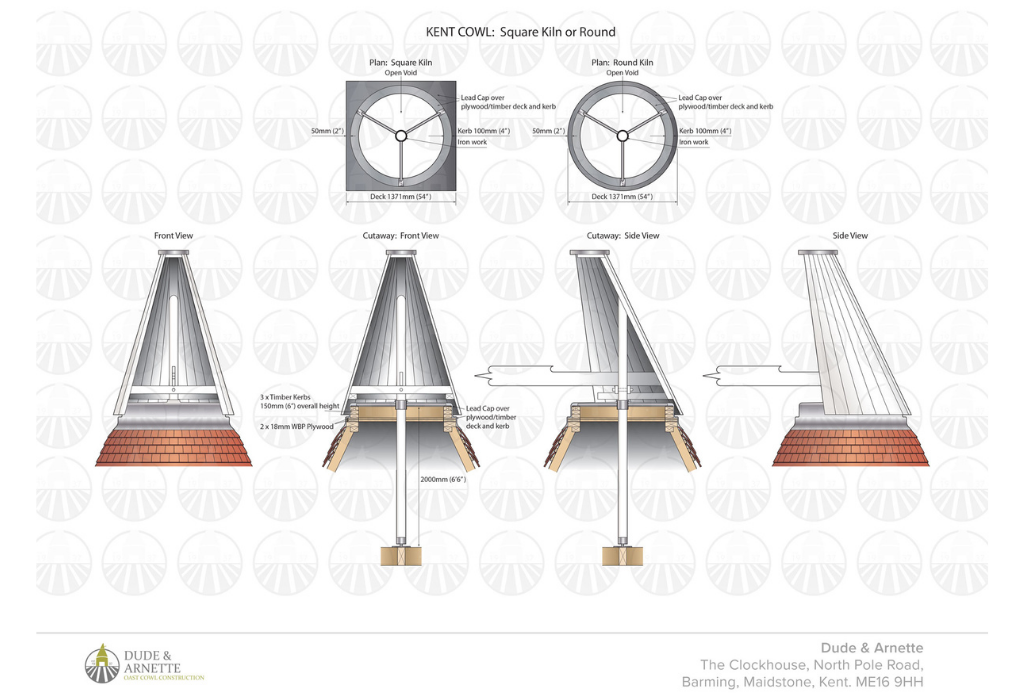 What is an oast cowl?